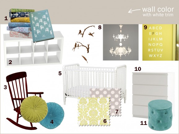 Baby Room Inspiration Board