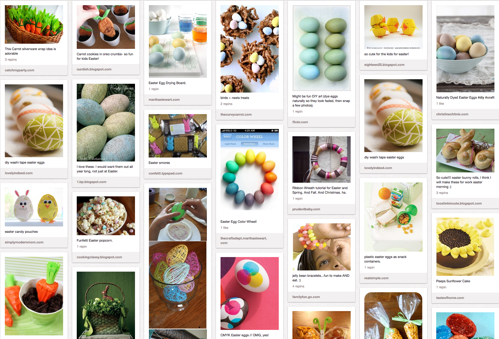 Cool Easter Ideas Crafts and Recipes