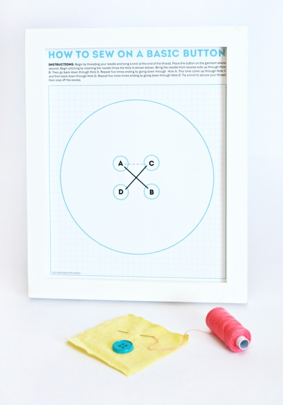 How To Sew a Button Free Printable from PagingSupermom.com #sewing #printables #button #freebies