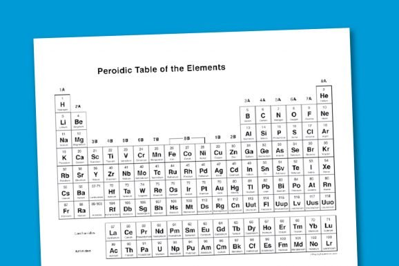Worksheet Wednesday Printable Periodic Table Paging Supermom
