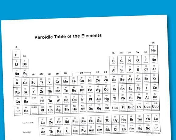 Worksheet Wednesday: Printable Periodic Table