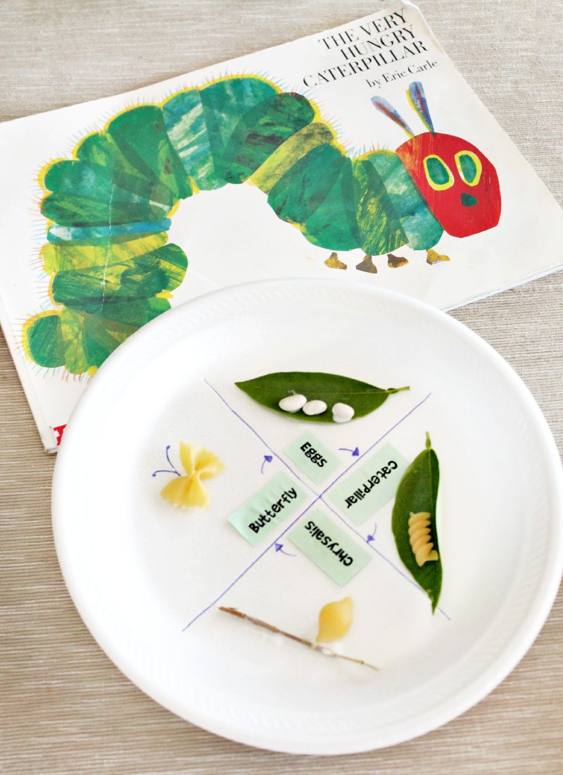Fun Activity to go along with the Very Hungry Catterpillar via @PagingSupermom