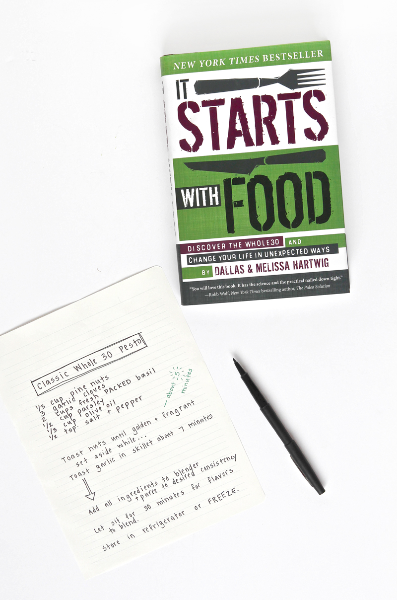 My recipes are a mess -- I need to use this FREE recipe organizer kit from @PagingSupermom